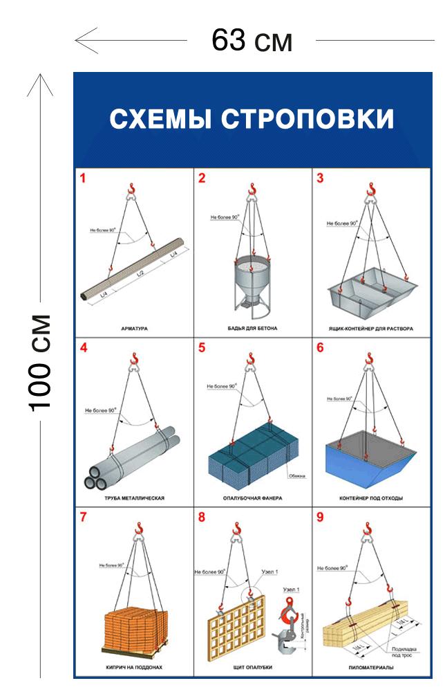 Схемы строповки грузов ССГ03