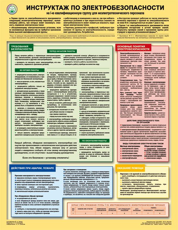 Электробезопасность на 2 квалификационную группу вопросы при аттестации по электробезопасности