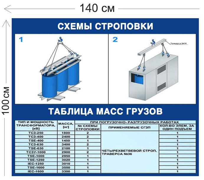 Схемы строповки грузов ССГ18