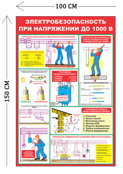 ростехнадзор тест электробезопасность на 4 группу