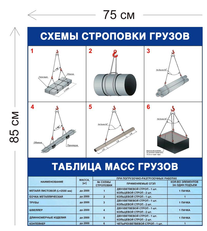 Схемы строповки грузов ССГ01