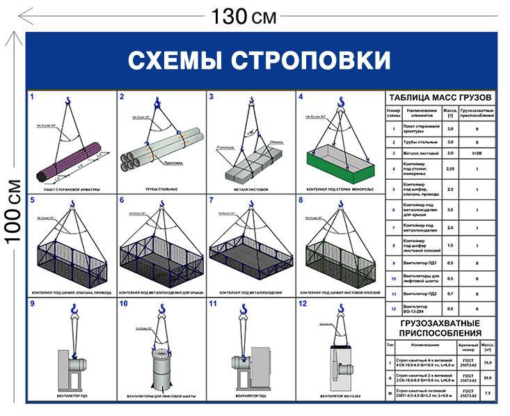 Схемы строповки грузов ССГ16