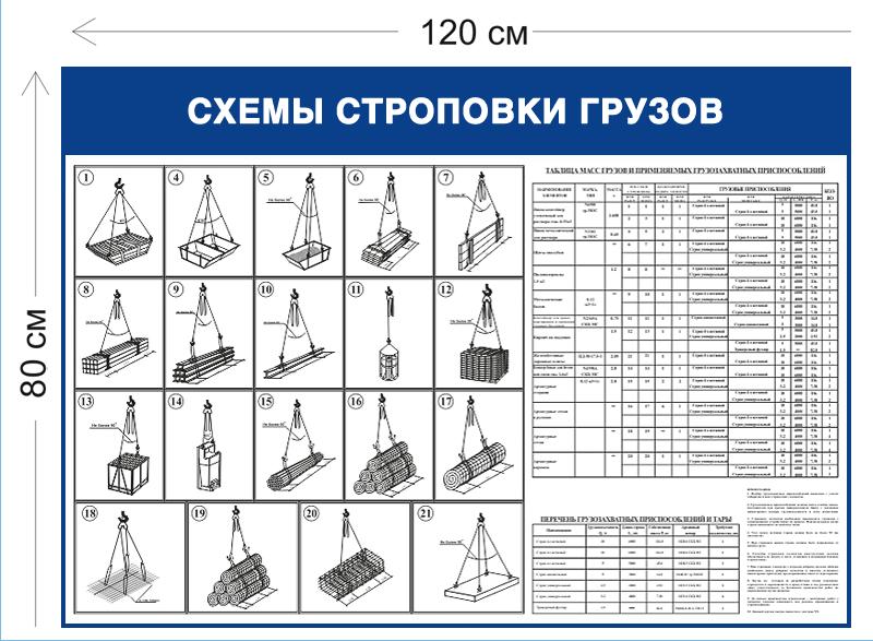 Схемы строповки грузов ССГ37
